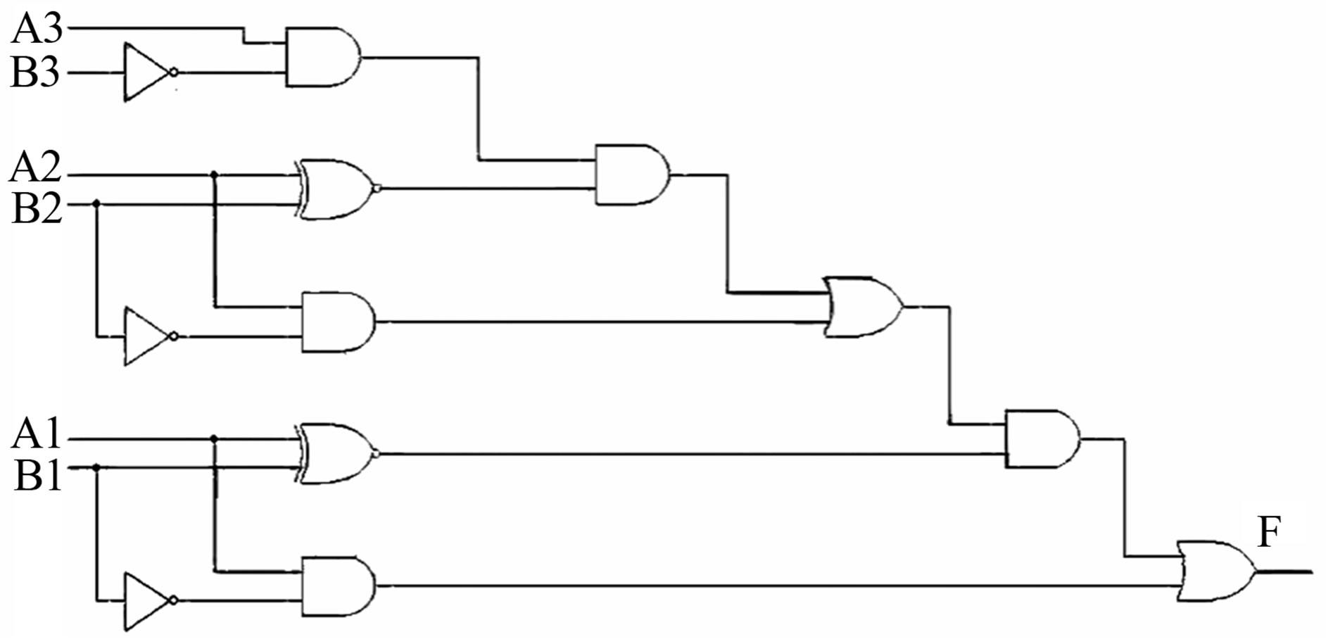 fun practice and test  comparator using logic gates