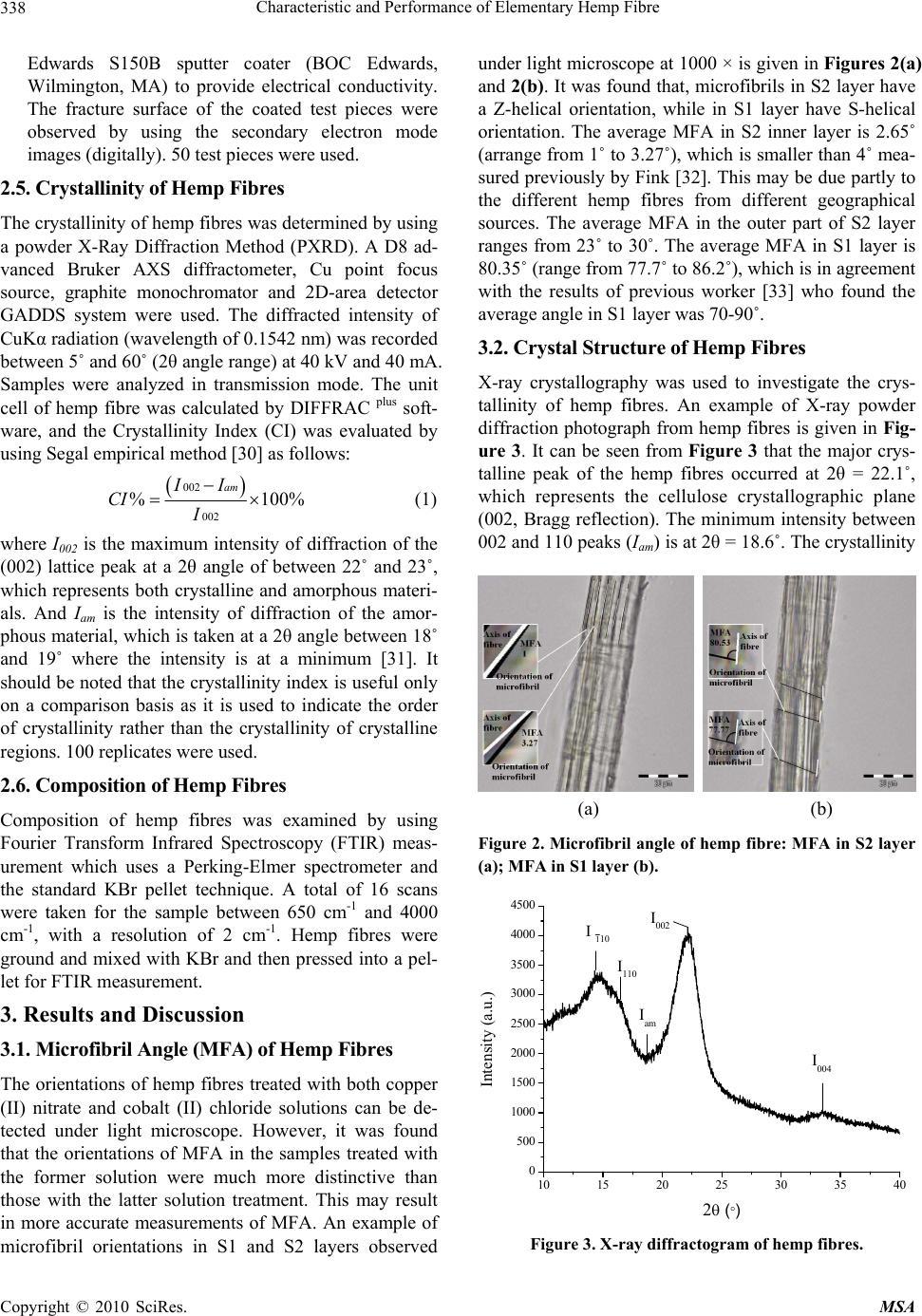 Characteristic and Performance of Elementary Hemp Fibre - 웹